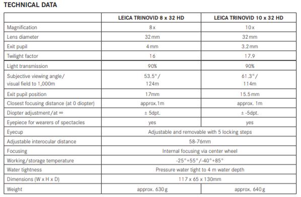 Leica Trinovid HD series instruction manual - Optics Trade Blog