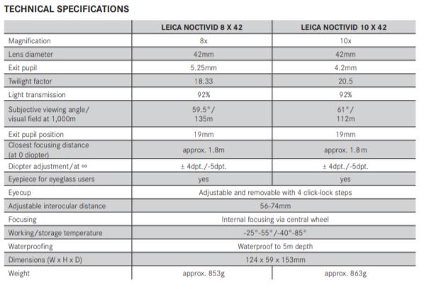 Leica Noctivid Series instruction manual - Optics Trade Blog