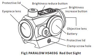 Holosun Paralow HS403GL
