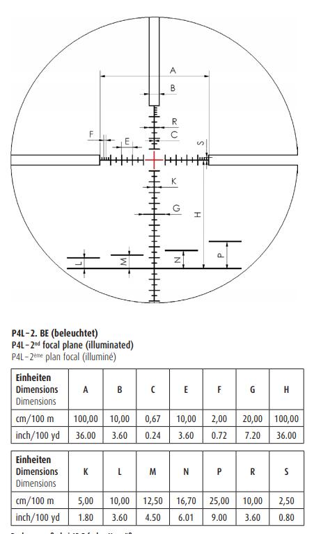 Schmidt & Bender PMII Rifle Scopes instruction manual