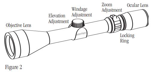 Sightron S TAC, SI HUNTER, SII, SIII, SV Rifle Scopes instruction manual