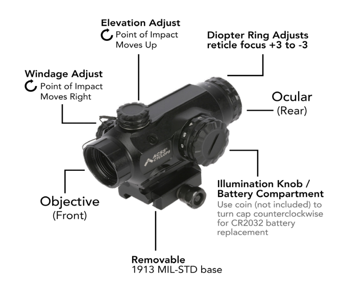 Primary Arms SLX1P 1x Compact Prism Scope instruction manual