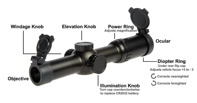 Primary Arms 1-8X24 second focal plane scope with  ACSS 5.56 / 5.45 / .308 reticle instruction manual
