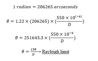 Rayleigh and Dawes resolution