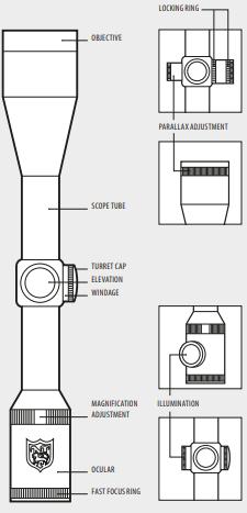 Nikko Stirling Rifle Scopes Instruction Manual
