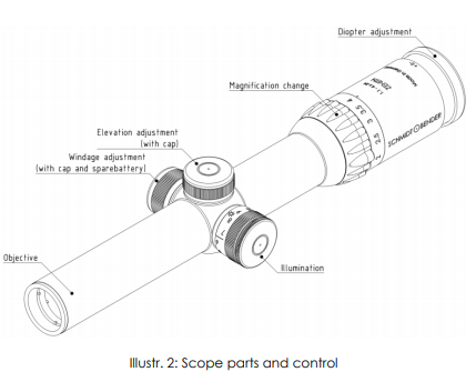 Instructions SCHMIDT & BENDER 1.1-4x24 Zenith