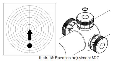 Instructions SCHMIDT & BENDER 4-16x56 Polar T96