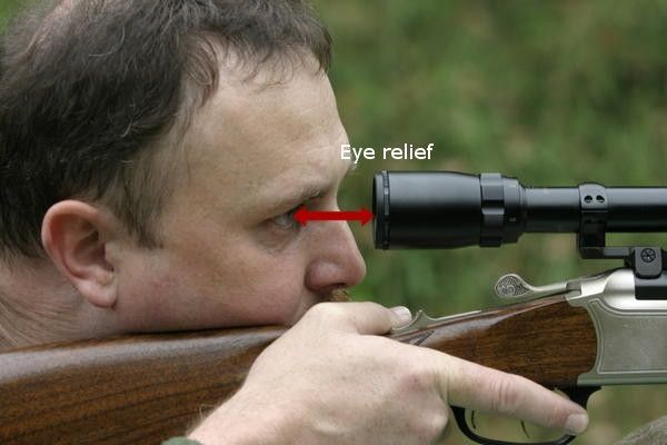 minimal eye relief