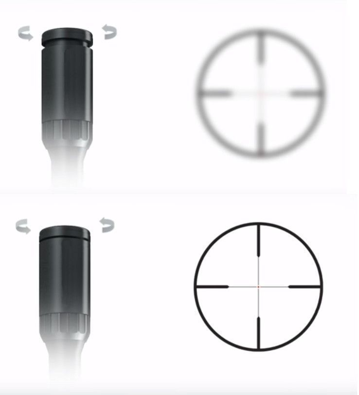 fast focus eyepiece