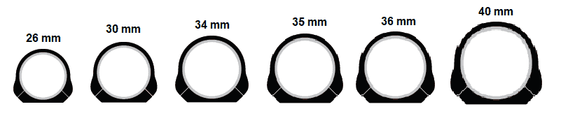 Ring diameter